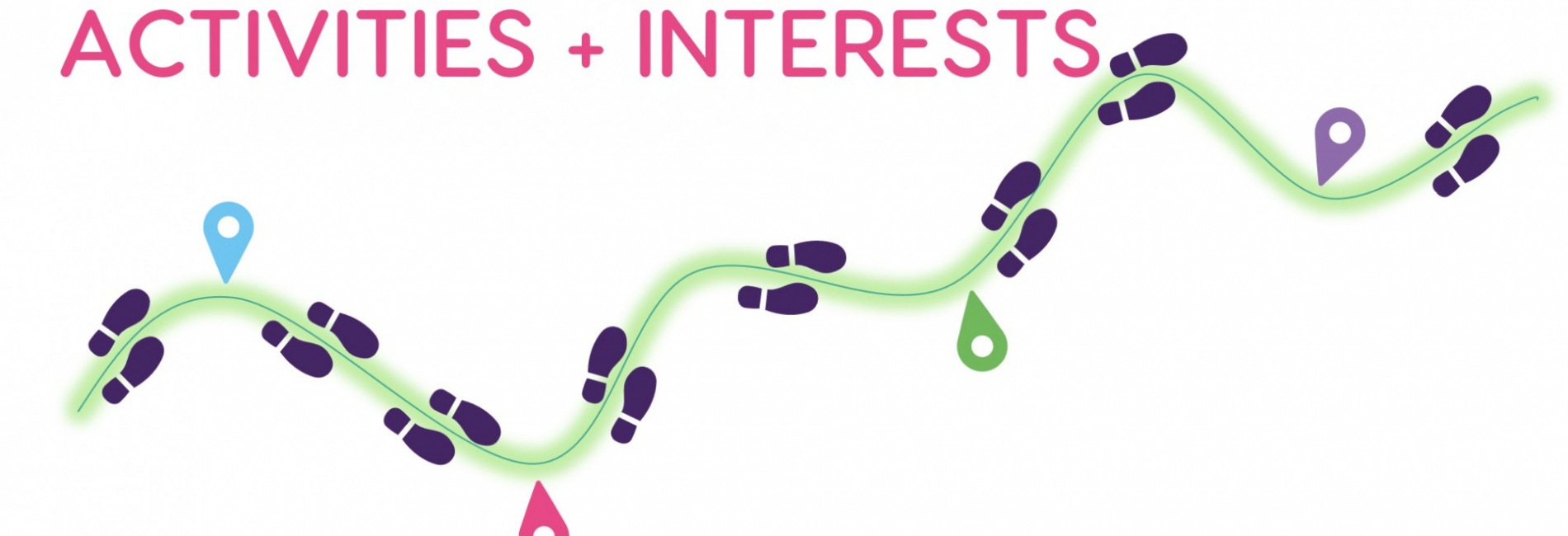 Activities and Interests: Our pathway, stage 2